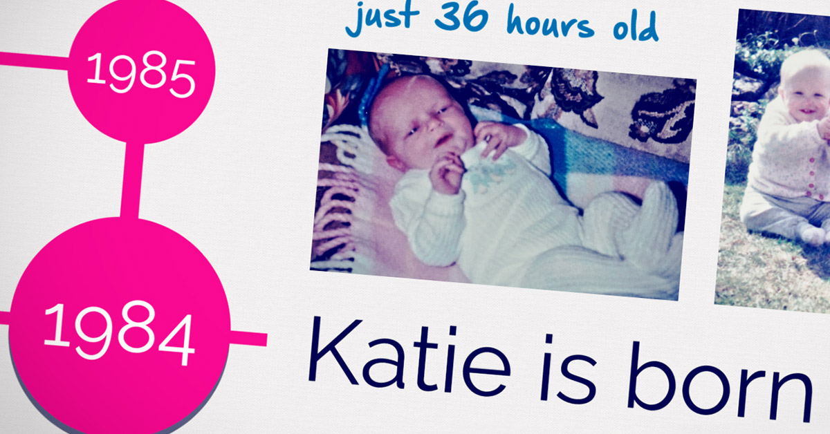 Katie's 30th: timeline of the years.